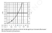Hansgrohe Croma Select E - Sprchová souprava 1jet 0,65m, bílá/chrom 26584400