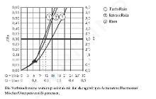 Hansgrohe Croma Select E - Brausegarnitur Vario 0,90 m, weiß / verchromt 26592400
