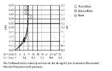 Hansgrohe Croma Select S - Vario glijstangset EcoSmart 9l/min, 0,65 m, wit/chroom 26563400