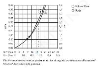 Hansgrohe Croma Select S - Soffione doccia 180 a 2 getti, cromato 26522000