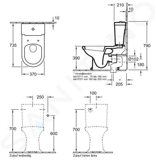 Villeroy & Boch Hommage - Aufsatzspülkasten, mit CeramicPlus, Weiß - Spülkasten, Messig 772116R1