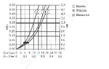 Hansgrohe Raindance Classic - Set sprchové hlavice 100 Air, 3 proudy, tyče 0,90 m a hadice, chrom 27841000