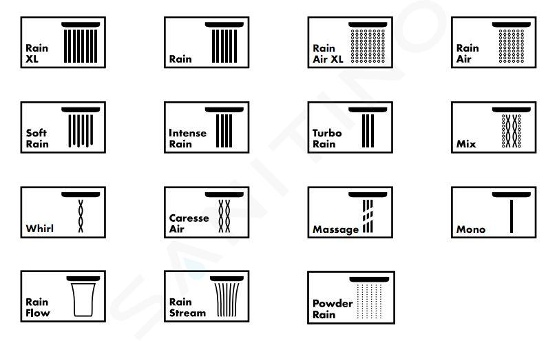 Hansgrohe Raindance - Glijstangset Select S 120, 3jet, EcoSmart 9l/min, 0,9 m, wit/chroom 27647000