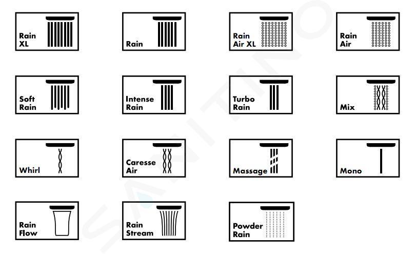Hansgrohe Raindance Select S - Set doccia 120, 3 getti, EcoSmart 9 l/min, asta doccia 900 mm, cromato 27649000