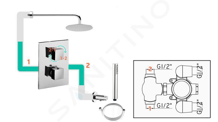 Paffoni Stick - Sprchová podomítková baterie s přepínačem, 2 vývody, chrom SK018CR